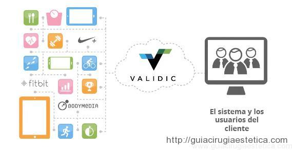 Diagrama de integración de Apps y dispositivos medicos